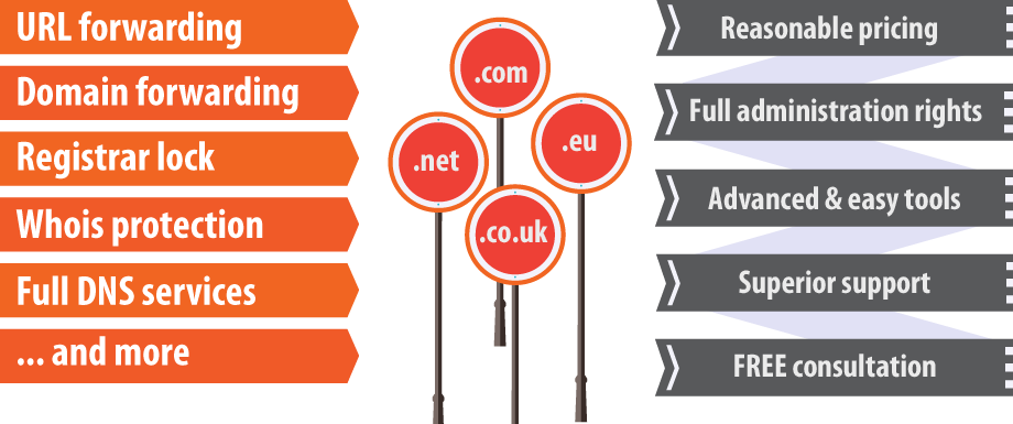Domains from ineek